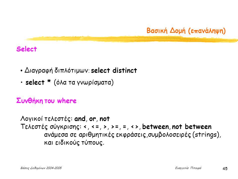 Βάσεις Δεδομένων 2004-2005 Ευαγγελία Πιτουρά 45 Βασική Δομή (επανάληψη) Select Διαγραφή διπλότιμων : select distinct select * (όλα τα γνωρίσματα) Συνθήκη του where Λογικοί τελεστές: and, or, not Τελεστές σύγκρισης:, >=, =, <>, between, not between ανάμεσα σε αριθμητικές εκφράσεις,συμβολοσειρές (strings), και ειδικούς τύπους.