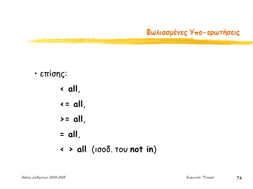 Βάσεις Δεδομένων 2004-2005 Ευαγγελία Πιτουρά 74 Φωλιασμένες Υπο-ερωτήσεις επίσης: < all, <= all, >= all, = all, all (ισοδ.