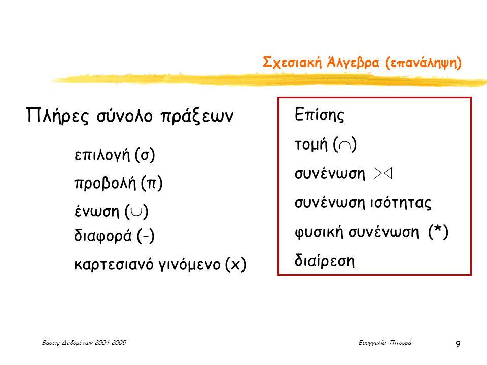 Βάσεις Δεδομένων 2004-2005 Ευαγγελία Πιτουρά 9 Σχεσιακή Άλγεβρα (επανάληψη) Πλήρες σύνολο πράξεων επιλογή (σ) προβολή (π) διαφορά (-) ένωση (  ) καρτεσιανό γινόμενο (x) Επίσης τομή (  ) συνένωση συνένωση ισότητας φυσική συνένωση (*) διαίρεση