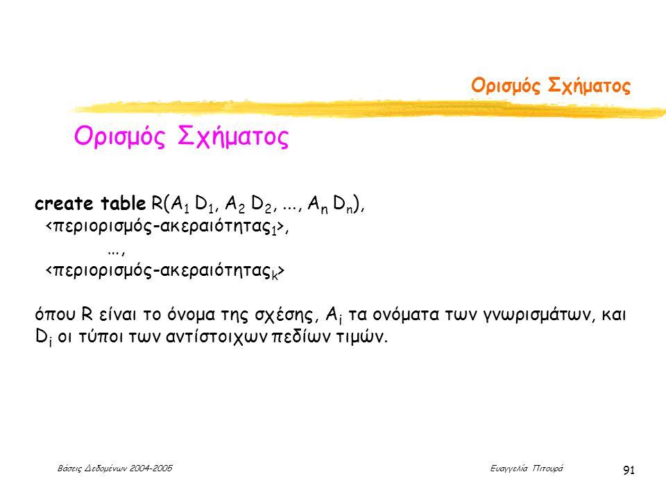 Βάσεις Δεδομένων 2004-2005 Ευαγγελία Πιτουρά 91 Ορισμός Σχήματος create table R(A 1 D 1, A 2 D 2,..., A n D n ),, …, όπου R είναι το όνομα της σχέσης, A i τα ονόματα των γνωρισμάτων, και D i οι τύποι των αντίστοιχων πεδίων τιμών.