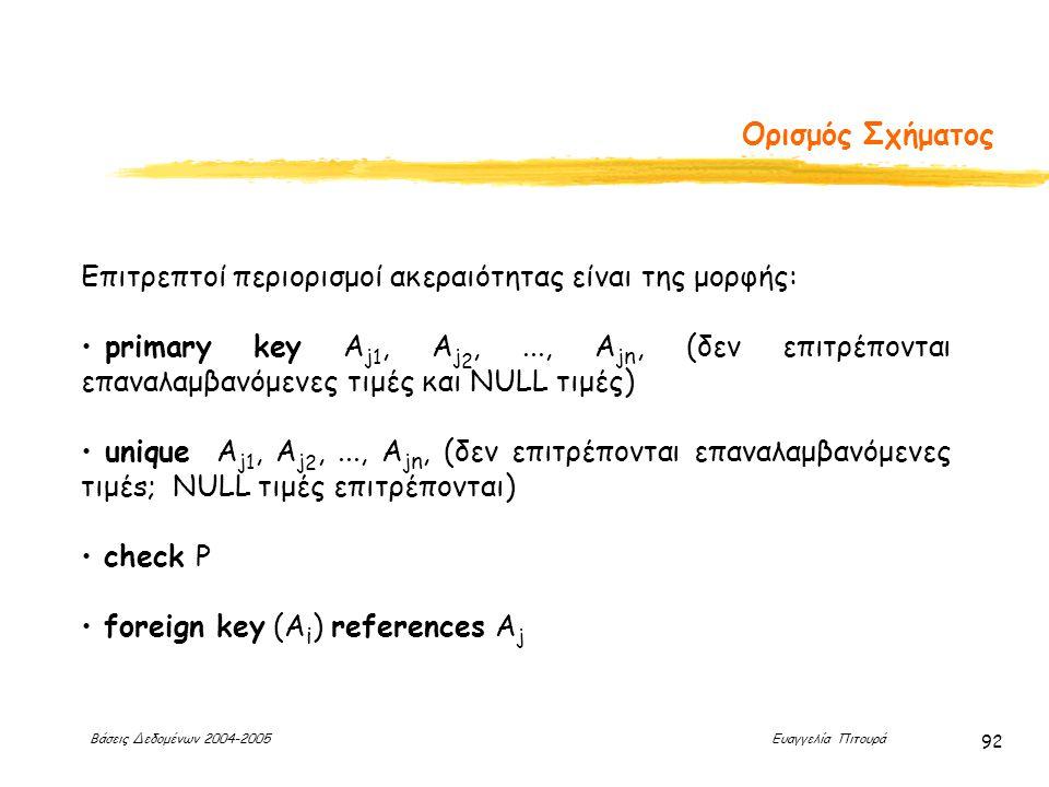 Βάσεις Δεδομένων 2004-2005 Ευαγγελία Πιτουρά 92 Ορισμός Σχήματος Επιτρεπτοί περιορισμοί ακεραιότητας είναι της μορφής: primary key A j 1, A j 2,..., A j n, (δεν επιτρέπονται επαναλαμβανόμενες τιμές και NULL τιμές) unique A j 1, A j 2,..., A j n, (δεν επιτρέπονται επαναλαμβανόμενες τιμέs; NULL τιμές επιτρέπονται) check P foreign key (A i ) references A j