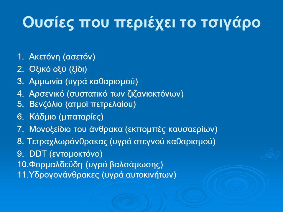 Ουσίες που περιέχει το τσιγάρο 1. Ακετόνη (ασετόν) 2. Οξικό οξύ (ξίδι) 3. Αμμωνία (υγρά καθαρισμού) 4. Αρσενικό (συστατικό των ζιζανιοκτόνων) 5. Βενζό