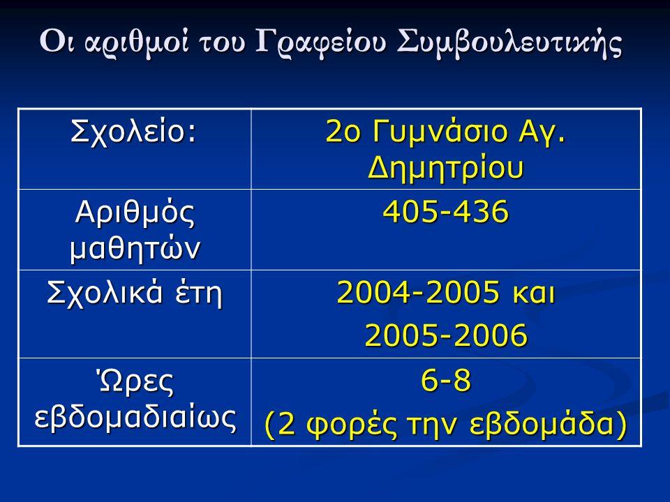 Οι αριθμοί του Γραφείου Συμβουλευτικής Σχολείο: 2ο Γυμνάσιο Αγ.
