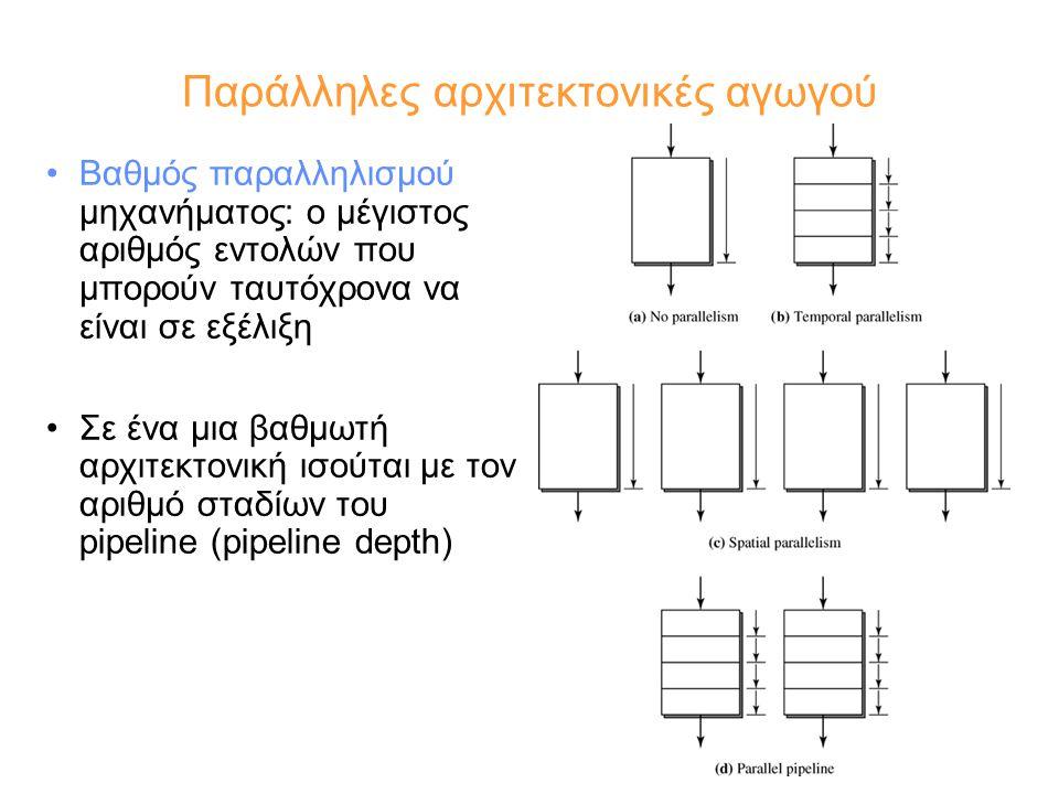 Παράλληλες αρχιτεκτονικές αγωγού Βαθμός παραλληλισμού μηχανήματος: ο μέγιστος αριθμός εντολών που μπορούν ταυτόχρονα να είναι σε εξέλιξη Σε ένα μια βαθμωτή αρχιτεκτονική ισούται με τον αριθμό σταδίων του pipeline (pipeline depth)