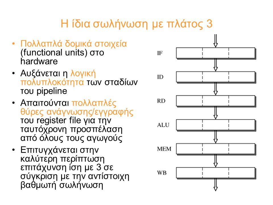 H ίδια σωλήνωση με πλάτος 3 Πολλαπλά δομικά στοιχεία (functional units) στο hardware Αυξάνεται η λογική πολυπλοκότητα των σταδίων του pipeline Απαιτούνται πολλαπλές θύρες ανάγνωσης/εγγραφής του register file για την ταυτόχρονη προσπέλαση από όλους τους αγωγούς Επιτυγχάνεται στην καλύτερη περίπτωση επιτάχυνση ίση με 3 σε σύγκριση με την αντίστοιχη βαθμωτή σωλήνωση