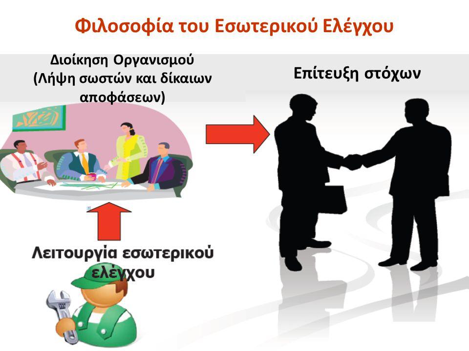 Φιλοσοφία του Εσωτερικού Ελέγχου Διοίκηση Οργανισμού ( Λήψη σωστών και δίκαιων α π οφάσεων ) Ε π ίτευξη στόχων