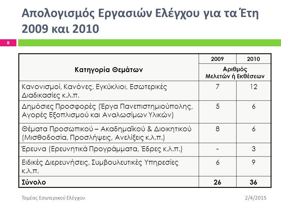Ρόλος Επιτροπής Ελέγχου 2/4/2015Τομέας Εσωτερικού Ελέγχου 9  Συμβουλευτική Επιτροπή Συμβουλίου  Μελετά Εκθέσεις και άλλα θέματα που εμπίπτουν στις αρμοδιότητές της  Υποβάλλει εισηγήσεις προς το Συμβούλιο