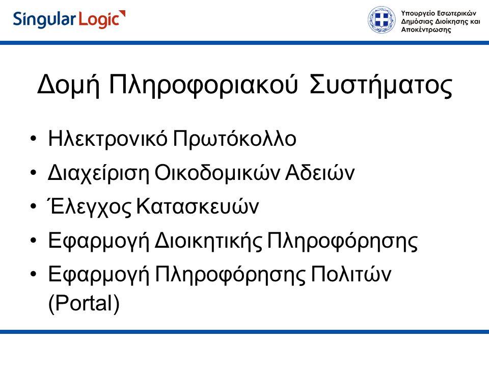 Δομή Πληροφοριακού Συστήματος Ηλεκτρονικό Πρωτόκολλο Διαχείριση Οικοδομικών Αδειών Έλεγχος Κατασκευών Εφαρμογή Διοικητικής Πληροφόρησης Εφαρμογή Πληροφόρησης Πολιτών (Portal)