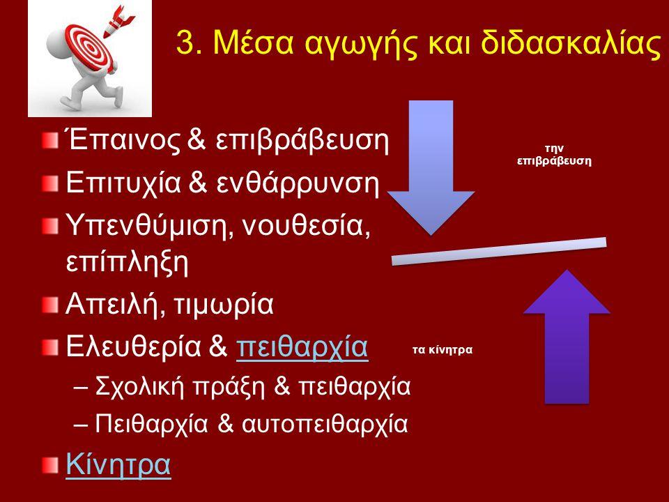 3. Μέσα αγωγής και διδασκαλίας Έπαινος & επιβράβευση Επιτυχία & ενθάρρυνση Υπενθύμιση, νουθεσία, επίπληξη Απειλή, τιμωρία Ελευθερία & πειθαρχίαπειθαρχ