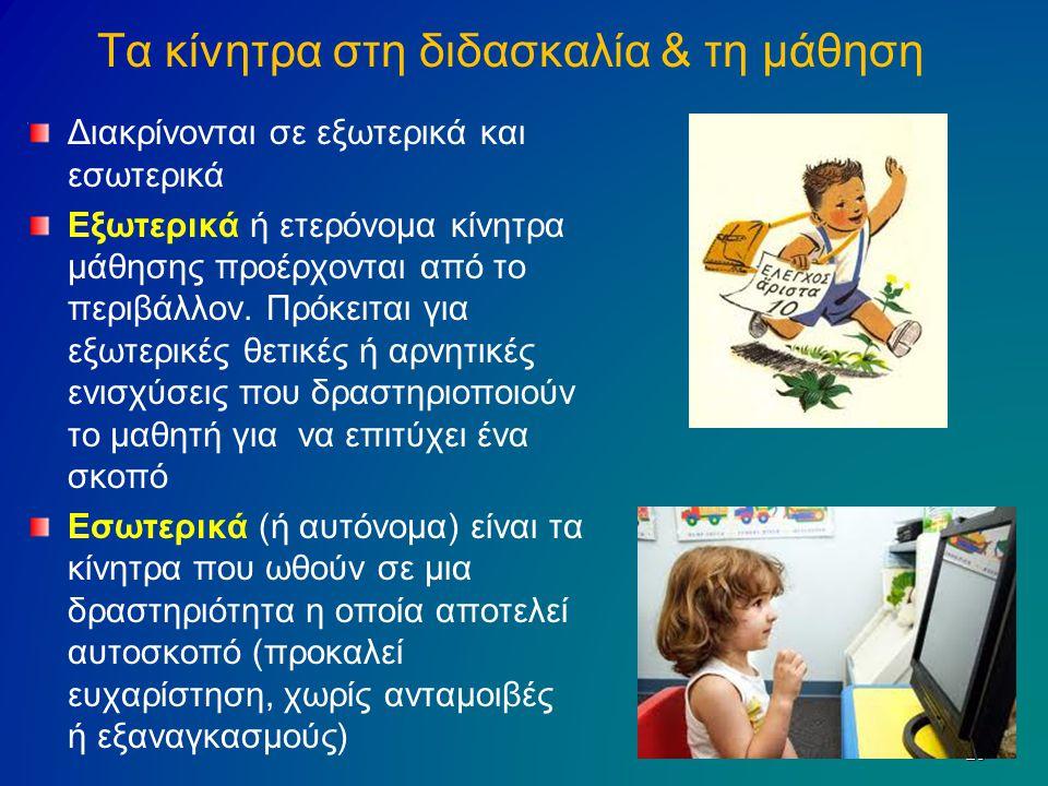 Τα κίνητρα στη διδασκαλία & τη μάθηση Διακρίνονται σε εξωτερικά και εσωτερικά Εξωτερικά ή ετερόνομα κίνητρα μάθησης προέρχονται από το περιβάλλον. Πρό