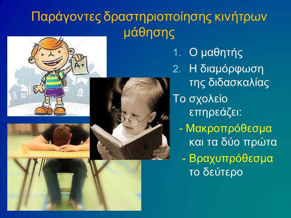 Παράγοντες δραστηριοποίησης κινήτρων μάθησης 1. 1. Ο μαθητής 2. 2. Η διαμόρφωση της διδασκαλίας Το σχολείο επηρεάζει: - Μακροπρόθεσμα και τα δύο πρώτα