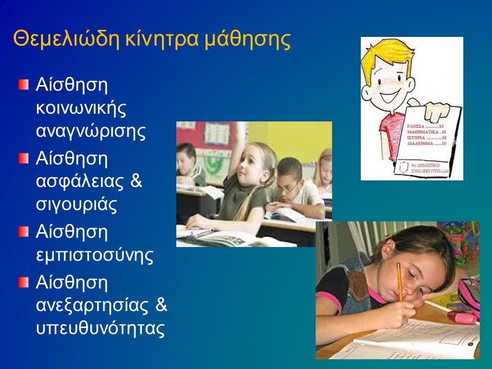 Θεμελιώδη κίνητρα μάθησης Αίσθηση κοινωνικής αναγνώρισης Αίσθηση ασφάλειας & σιγουριάς Αίσθηση εμπιστοσύνης Αίσθηση ανεξαρτησίας & υπευθυνότητας 23