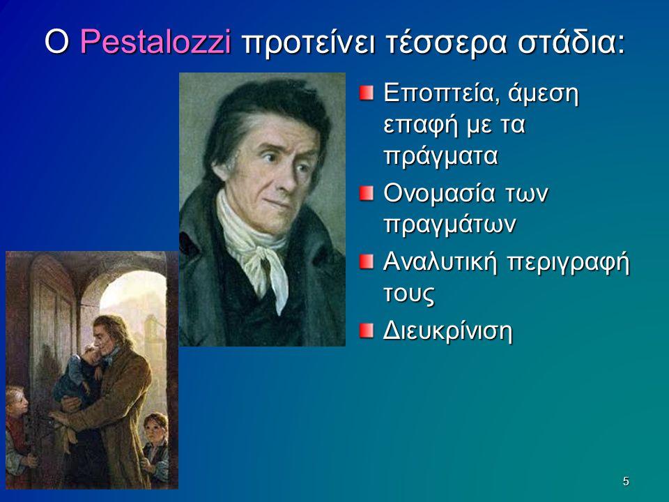 Ο Pestalozzi προτείνει τέσσερα στάδια: Εποπτεία, άμεση επαφή με τα πράγματα Ονομασία των πραγμάτων Αναλυτική περιγραφή τους Διευκρίνιση 5