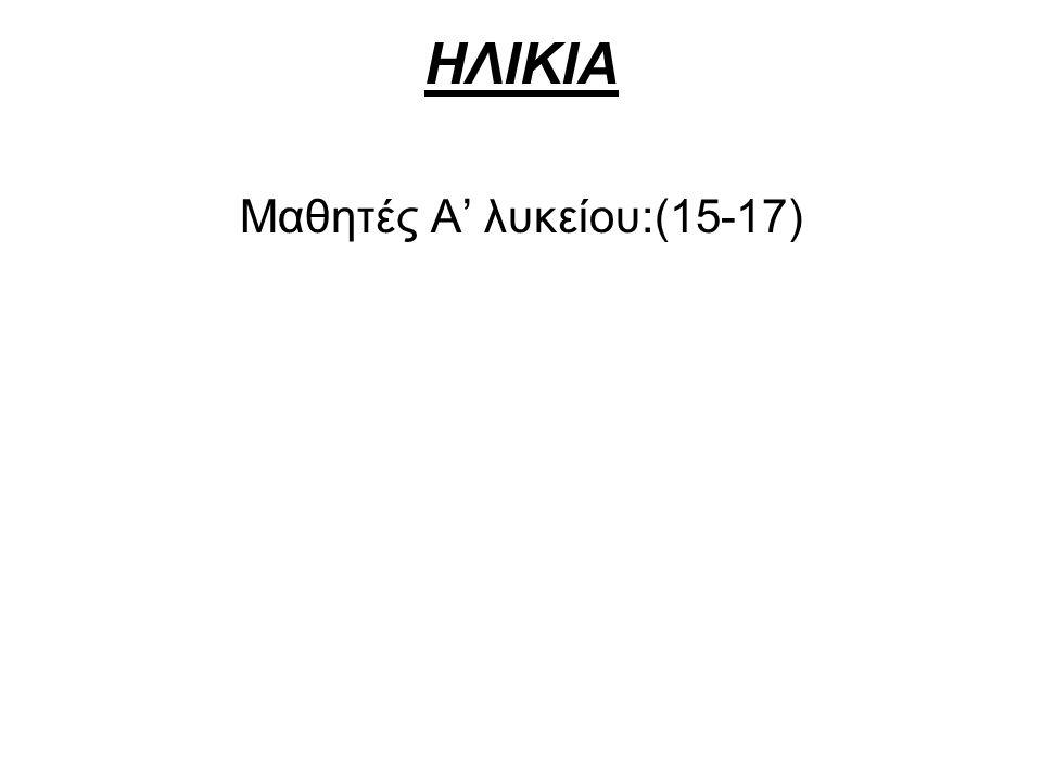 ΗΛΙΚΙΑ Μαθητές Α' λυκείου:(15-17)