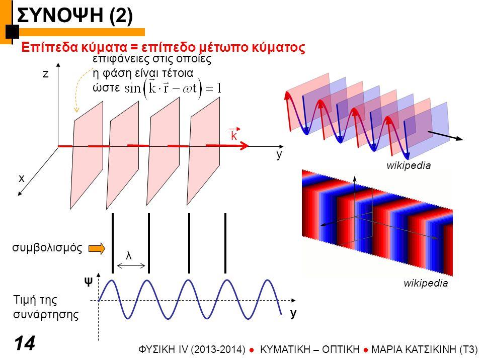 ΣΥΝΟΨΗ (2) ΦΥΣΙΚΗ IV (2013-2014) ● KYMATIKH – OΠTIKH ● ΜΑΡΙΑ ΚΑΤΣΙΚΙΝΗ (T3) 14 Επίπεδα κύματα = επίπεδo μέτωπο κύματος x y z k συμβολισμός Τιμή της συ