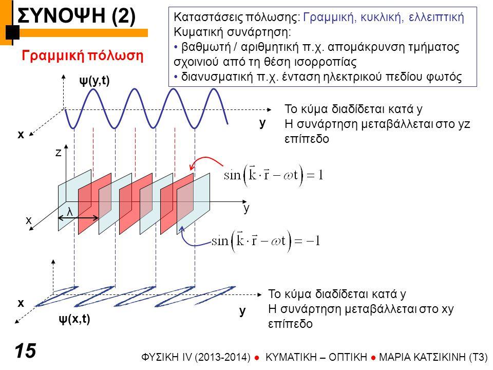 ΣΥΝΟΨΗ (2) ΦΥΣΙΚΗ IV (2013-2014) ● KYMATIKH – OΠTIKH ● ΜΑΡΙΑ ΚΑΤΣΙΚΙΝΗ (T3) 1515 Γραμμική πόλωση x y z λ Το κύμα διαδίδεται κατά y Η συνάρτηση μεταβάλλεται στο xy επίπεδο ψ(x,t) y x Το κύμα διαδίδεται κατά y Η συνάρτηση μεταβάλλεται στο yz επίπεδο ψ(y,t) y x Καταστάσεις πόλωσης: Γραμμική, κυκλική, ελλειπτική Κυματική συνάρτηση: βαθμωτή / αριθμητική π.χ.
