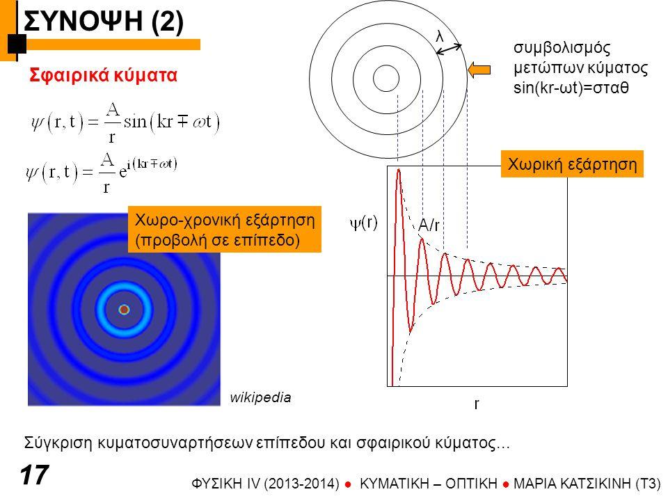 ΣΥΝΟΨΗ (2) ΦΥΣΙΚΗ IV (2013-2014) ● KYMATIKH – OΠTIKH ● ΜΑΡΙΑ ΚΑΤΣΙΚΙΝΗ (T3) 17 Σφαιρικά κύματα wikipedia Χωρο-χρονική εξάρτηση (3D) προσέγγιση