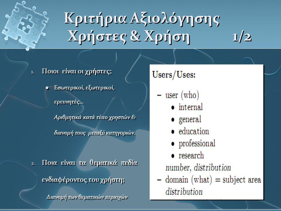 Κριτήρια Αξιολόγησης Χρήστες & Χρήση 1/2 1.