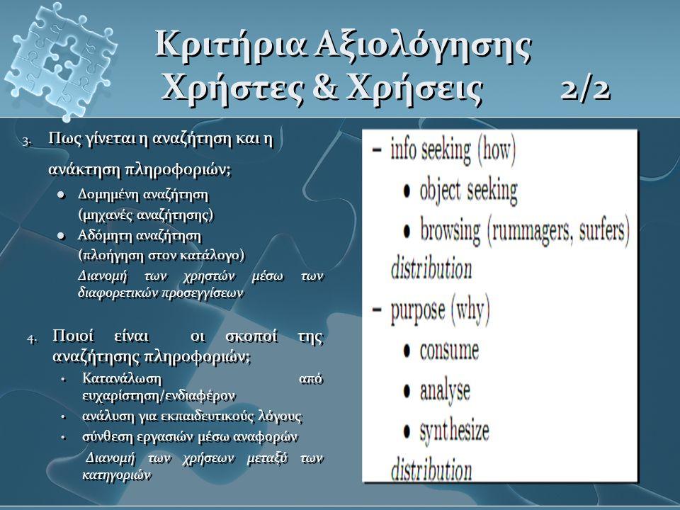 Κριτήρια Αξιολόγησης Χρήστες & Χρήσεις 2/2 3.