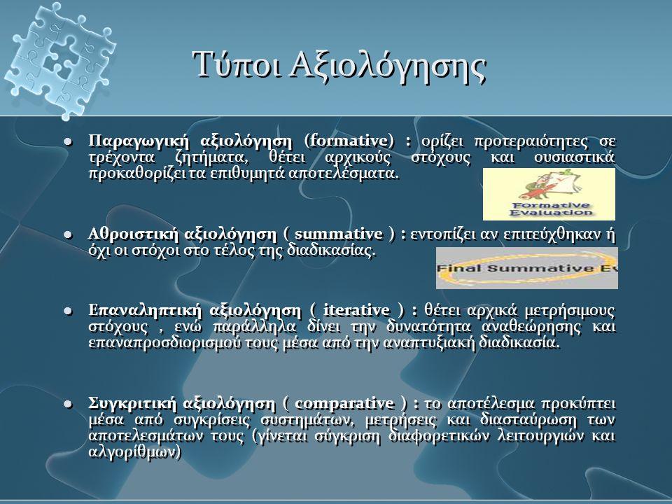 Κριτήρια Αξιολόγησης Δεδομένα/Συλλογή 1/1 1.Περιγραφή περιεχομένου Θεματική συλλογή, συλλογή βασισμένη σε τύπους πολυμέσων..