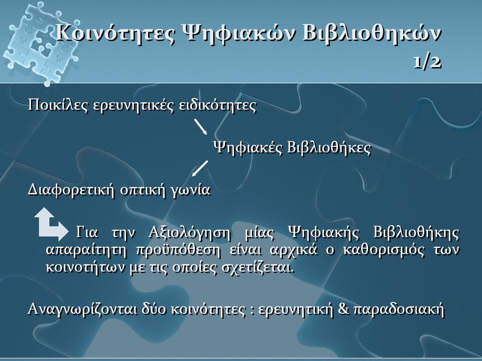 Κριτήρια Αξιολόγησης Τεχνολογία 1/2 1.Τεχνολογία του χρήστη (δυνατότητες που προσφέρει ένα σύστημα ΨΒ στον χρήστη) μέσω της διεπαφής Αναζήτηση Δημιουργία εγγράφων Κοινοποίηση νέου υλικού του ενδιαφέροντός του Εκτύπωση 2.Πρόσβαση στην πληροφορία Ανάκτηση πληροφοριών Πλοήγηση (διασυνδέσεις σε κείμενα/ μεταδεδομένα )