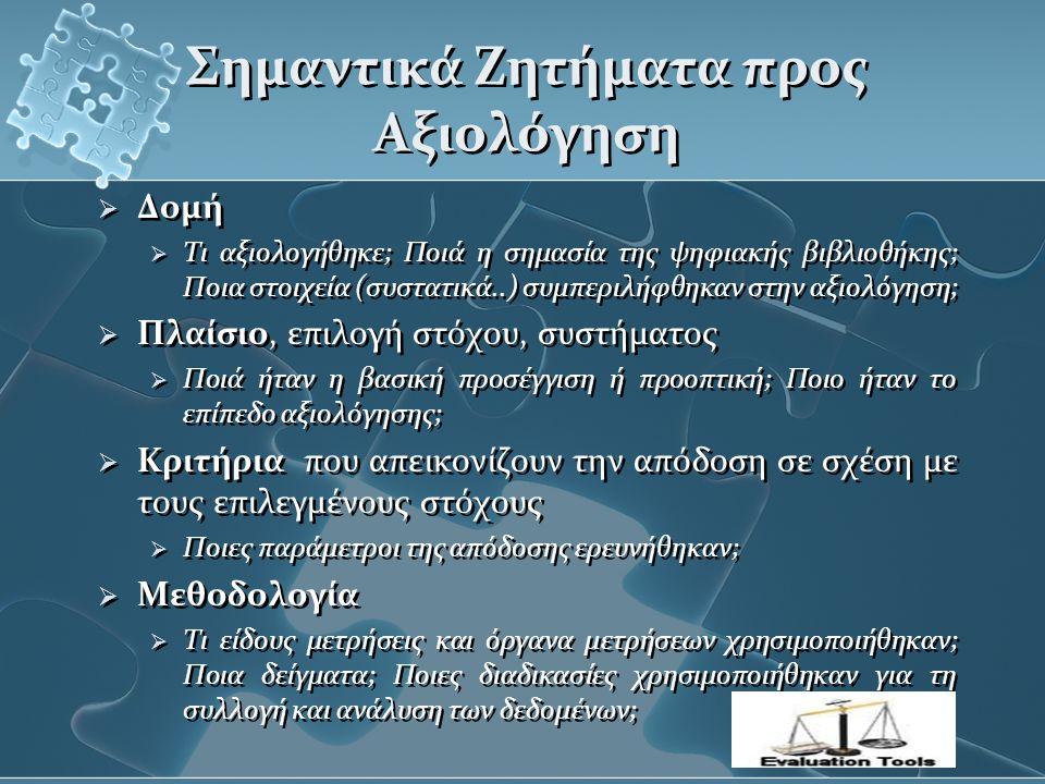 Λεπτομέρειες Έρευνας/Μεθοδολογία Η έρευνα διεξήχθη μέσα από την ηλεκτρονική σελίδα του SZTAKI.