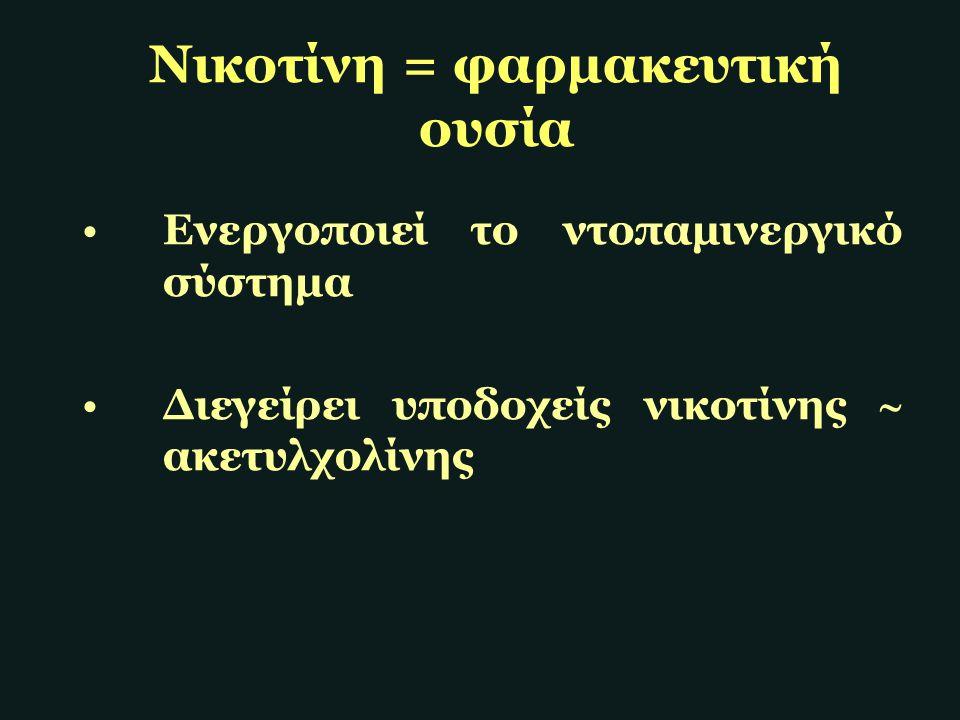 Νικοτίνη = φαρμακευτική ουσία Ενεργοποιεί το ντοπαμινεργικό σύστημα Διεγείρει υποδοχείς νικοτίνης  ακετυλχολίνης