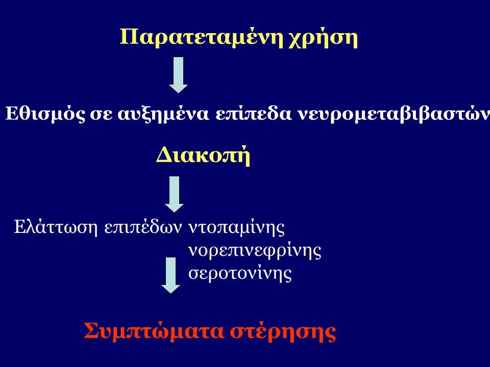 Παρατεταμένη χρήση Εθισμός σε αυξημένα επίπεδα νευρομεταβιβαστών Διακοπή Ελάττωση επιπέδων ντοπαμίνης νορεπινεφρίνης σεροτονίνης Συμπτώματα στέρησης