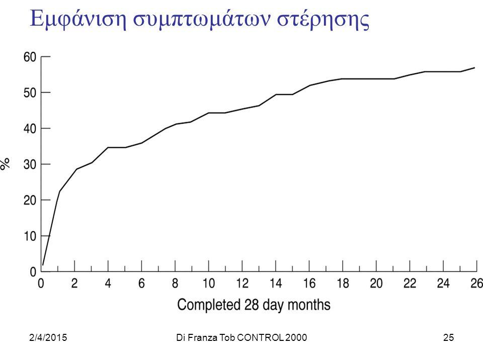 2/4/2015Di Franza Tob CONTROL 200025 Εμφάνιση συμπτωμάτων στέρησης