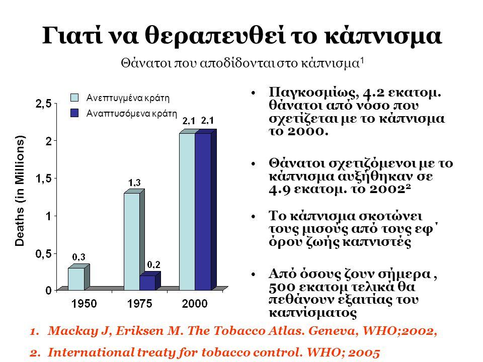 Γιατί να θεραπευθεί το κάπνισμα Παγκοσμίως, 4.2 εκατομ. θάνατοι από νόσο που σχετίζεται με το κάπνισμα το 2000. Θάνατοι σχετιζόμενοι με το κάπνισμα αυ