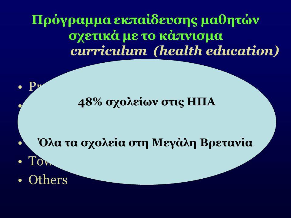 Πρόγραμμα εκπαίδευσης μαθητών σχετικά με το κάπνισμα curriculum (health education) Project alert Life skills training Here's looking at you 2000 Teens