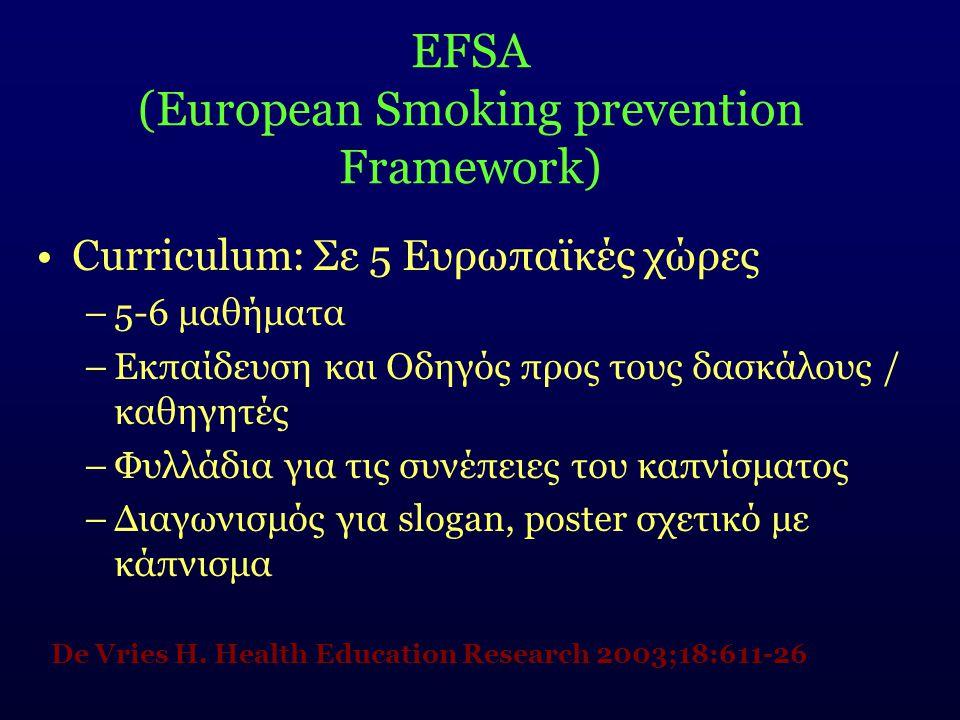 EFSA (European Smoking prevention Framework) Curriculum: Σε 5 Ευρωπαϊκές χώρες –5-6 μαθήματα –Εκπαίδευση και Οδηγός προς τους δασκάλους / καθηγητές –Φ