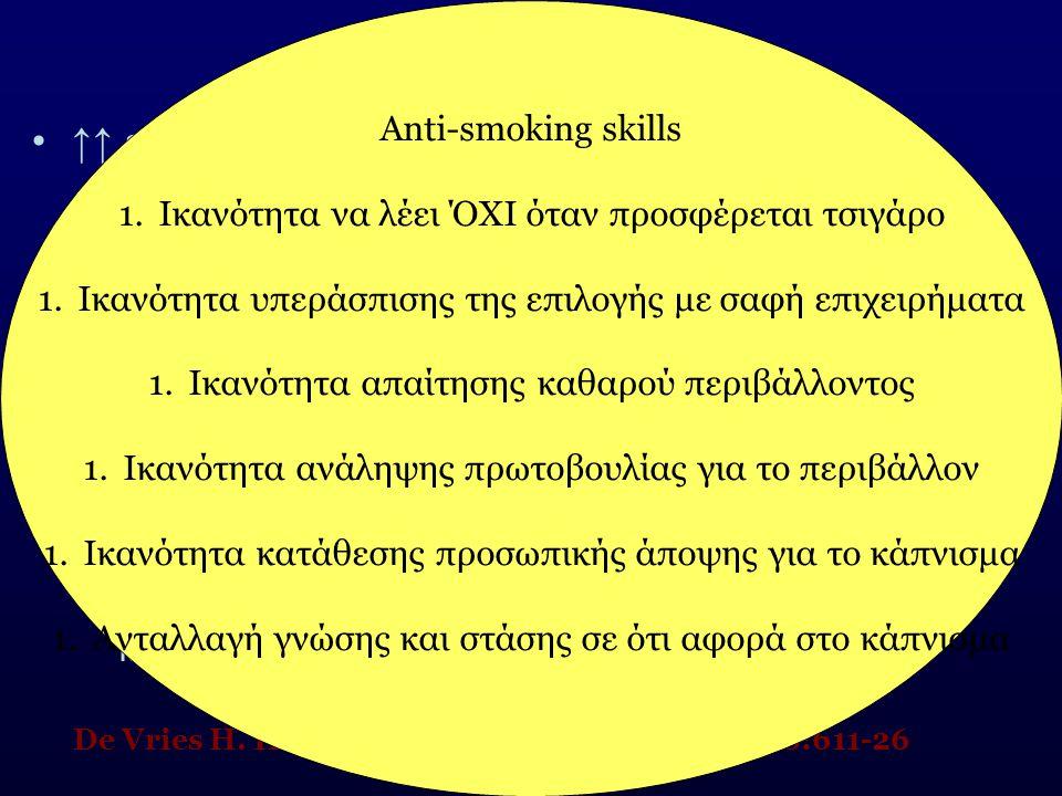 Σκοποί ↑↑ επίπεδο γνώσης: –Συνέπειες του καπνίσματος –Παθητικό κάπνισμα –Κάπνισμα – εθισμός –Κοινωνικές συνέπειες του καπνίσματος –Οικονομικές συνέπει