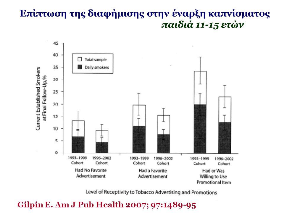 Gilpin E. Am J Pub Health 2007; 97:1489-95 Επίπτωση της διαφήμισης στην έναρξη καπνίσματος παιδιά 11-15 ετών