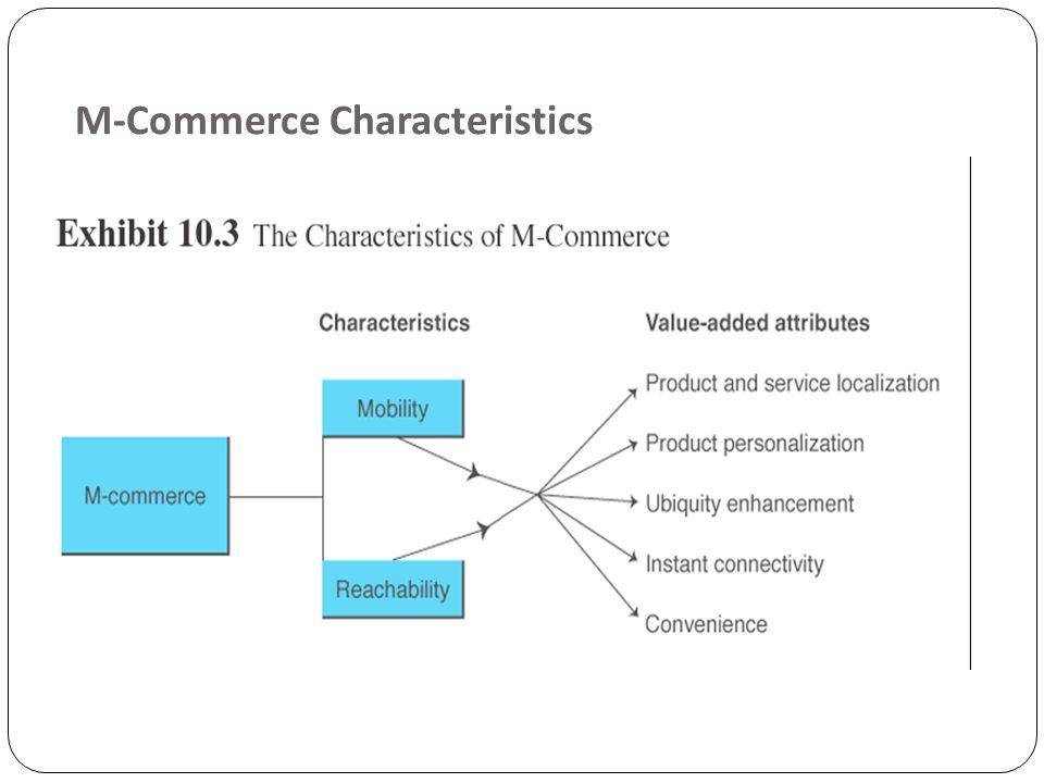 M-Commerce Characteristics