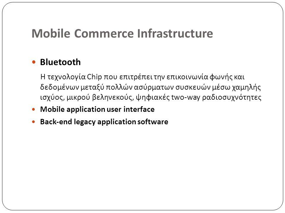 Mobile Commerce Infrastructure Bluetooth Η τεχνολογία Chip που επιτρέπει την επικοινωνία φωνής και δεδομένων μεταξύ πολλών ασύρματων συσκευών μέσω χαμηλής ισχύος, μικρού βεληνεκούς, ψηφιακές two-way ραδιοσυχνότητες Mobile application user interface Back-end legacy application software