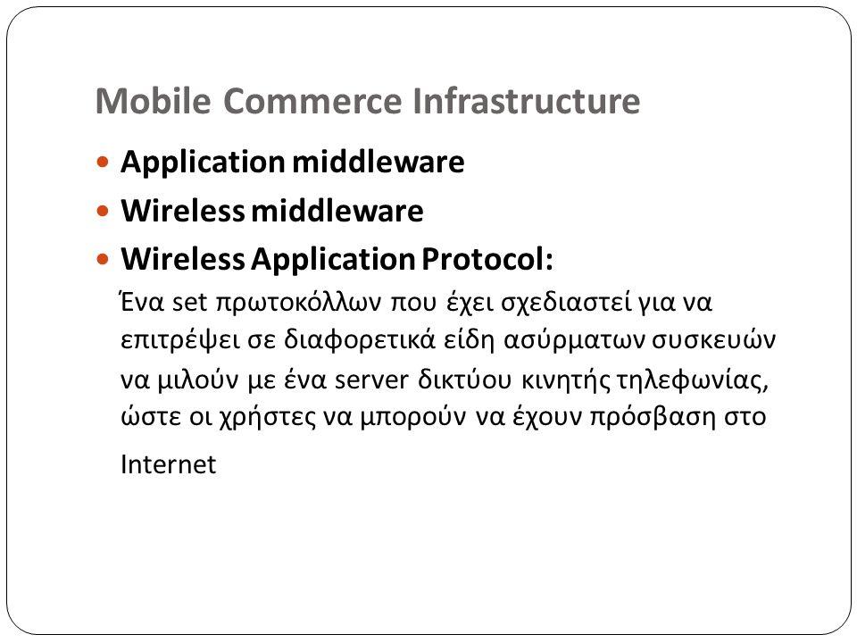 Mobile Commerce Infrastructure Application middleware Wireless middleware Wireless Application Protocol: Ένα set πρωτοκόλλων που έχει σχεδιαστεί για να επιτρέψει σε διαφορετικά είδη ασύρματων συσκευών να μιλούν με ένα server δικτύου κινητής τηλεφωνίας, ώστε οι χρήστες να μπορούν να έχουν πρόσβαση στο Internet