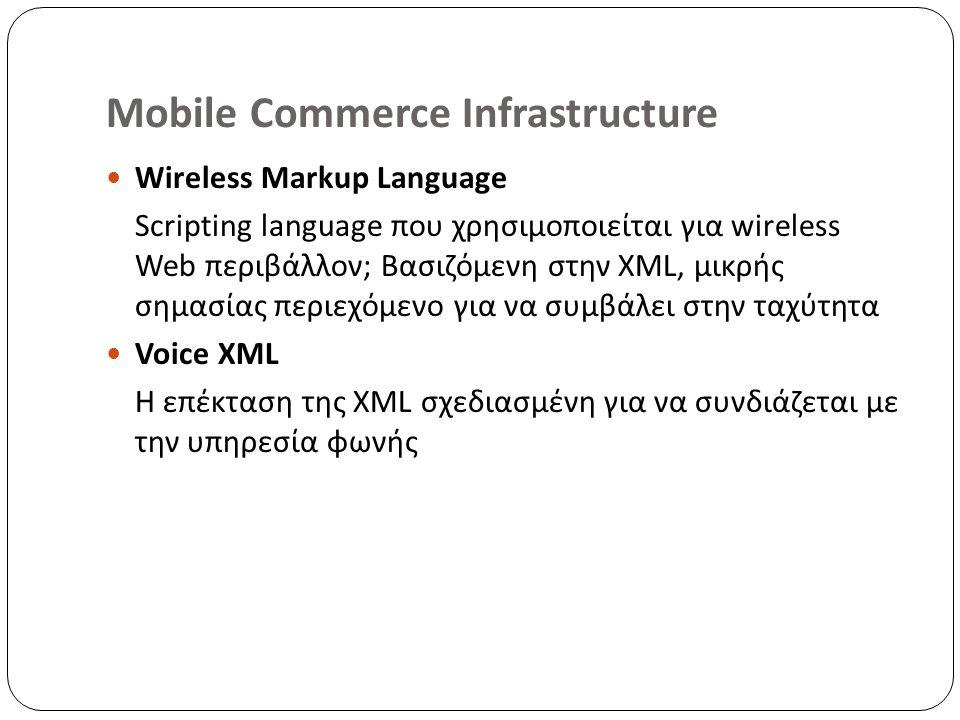 Mobile Commerce Infrastructure Wireless Markup Language Scripting language που χρησιμοποιείται για wireless Web περιβάλλον; Βασιζόμενη στην XML, μικρής σημασίας περιεχόμενο για να συμβάλει στην ταχύτητα Voice XML Η επέκταση της XML σχεδιασμένη για να συνδιάζεται με την υπηρεσία φωνής