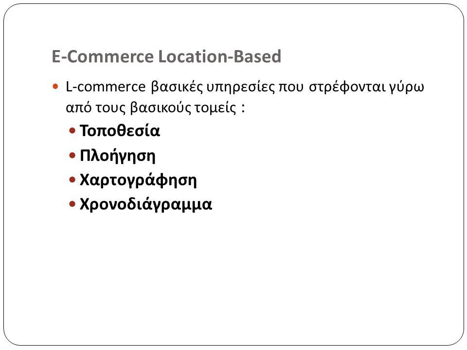 E-Commerce Location-Based L-commerce βασικές υπηρεσίες που στρέφονται γύρω από τους βασικούς τομείς : Τοποθεσία Πλοήγηση Χαρτογράφηση Χρονοδιάγραμμα