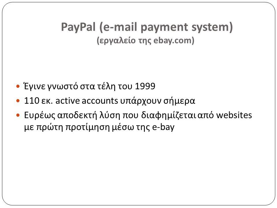 PayPal (e-mail payment system) (εργαλείο της ebay.com) Έγινε γνωστό στα τέλη του 1999 110 εκ.