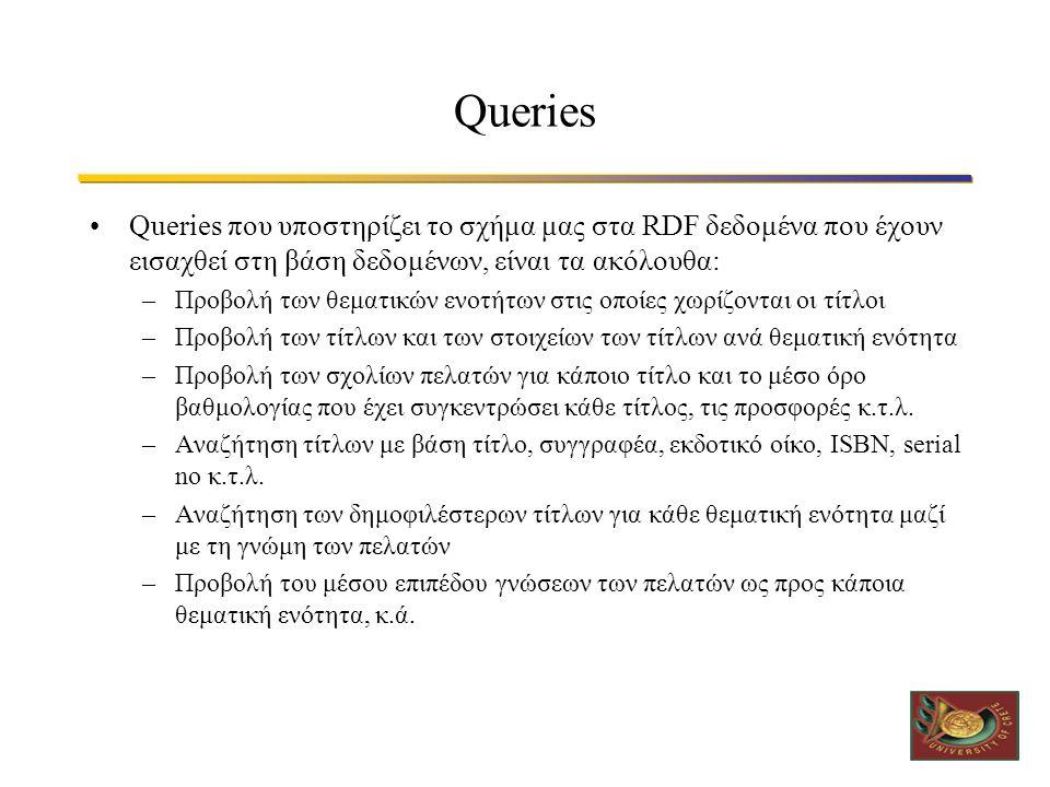 Queries Queries που υποστηρίζει το σχήμα μας στα RDF δεδομένα που έχουν εισαχθεί στη βάση δεδομένων, είναι τα ακόλουθα: –Προβολή των θεματικών ενοτήτων στις οποίες χωρίζονται οι τίτλοι –Προβολή των τίτλων και των στοιχείων των τίτλων ανά θεματική ενότητα –Προβολή των σχολίων πελατών για κάποιο τίτλο και το μέσο όρο βαθμολογίας που έχει συγκεντρώσει κάθε τίτλος, τις προσφορές κ.τ.λ.