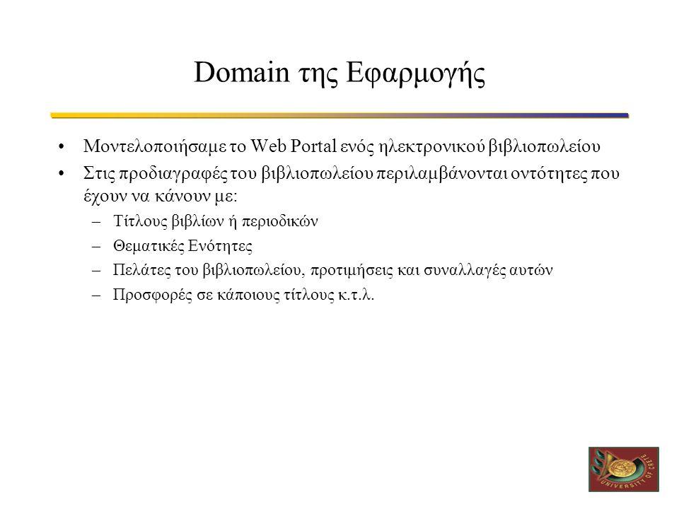 Domain της Εφαρμογής Μοντελοποιήσαμε το Web Portal ενός ηλεκτρονικού βιβλιοπωλείου Στις προδιαγραφές του βιβλιοπωλείου περιλαμβάνονται οντότητες που έχουν να κάνουν με: –Τίτλους βιβλίων ή περιοδικών –Θεματικές Ενότητες –Πελάτες του βιβλιοπωλείου, προτιμήσεις και συναλλαγές αυτών –Προσφορές σε κάποιους τίτλους κ.τ.λ.