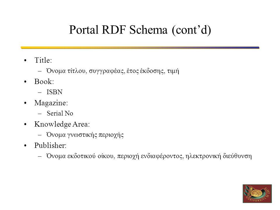 Portal RDF Schema (cont'd) Offer: –Αρχική ημερομηνία προσφοράς, τελική ημερομηνία Customer: –Όνομα πελάτη, επίθετο, διεύθυνση, επάγγελμα, πόλη, e-mail, τηλέφωνο, login, password Preferences: –Επίπεδο γνώσης του πελάτη ως προς θεματικές ενότητες Purchase: –Ημερομηνία συνδιαλλαγής (αγοράς κάποιου τίτλου) του πελάτη, τρόπος πληρωμής Review: –Σχόλια ενός πελάτη ως προς κάποιον τίτλο, βαθμό αξιολόγησης