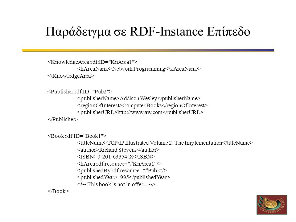 Παράδειγμα σε RDF-Instance Επίπεδο Network Programming TCP/IP Illustrated Volume 2: The Implementation Richard Stevens 0-201-63354-X 1995 Addison Wesley Computer Books http://www.aw.com