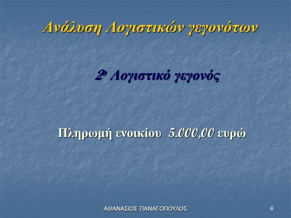 ΑΘΑΝΑΣΙΟΣ ΠΑΝΑΓΟΠΟΥΛΟΣ6 Ανάλυση Λογιστικών γεγονότων Πληρωμή ενοικίου 5.000,00 ευρώ Πληρωμή ενοικίου 5.000,00 ευρώ 2 ο Λογιστικό γεγονός 2 ο Λογιστικό γεγονός