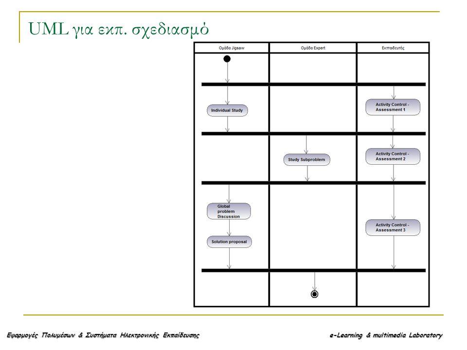 Εφαρμογές Πολυμέσων & Συστήματα Ηλεκτρονικής Εκπαίδευσης e-Learning & multimedia Laboratory UML για εκπ.