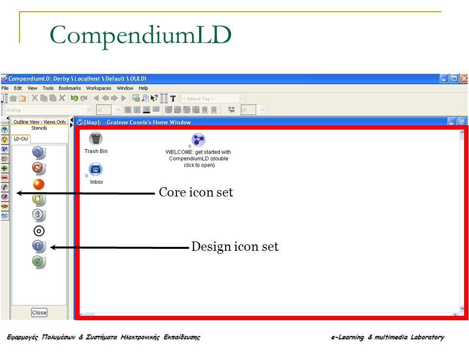 Εφαρμογές Πολυμέσων & Συστήματα Ηλεκτρονικής Εκπαίδευσης e-Learning & multimedia Laboratory CompendiumLD Core icon set Design icon set