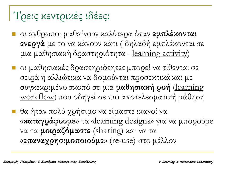 Εφαρμογές Πολυμέσων & Συστήματα Ηλεκτρονικής Εκπαίδευσης e-Learning & multimedia Laboratory οι άνθρωποι μαθαίνουν καλύτερα όταν εμπλέκονται ενεργά με το να κάνουν κάτι ( δηλαδή εμπλέκονται σε μια μαθησιακή δραστηριότητα - learning activity) οι μαθησιακές δραστηριότητες μπορεί να τίθενται σε σειρά ή αλλιώτικα να δομούνται προσεκτικά και με συγκεκριμένο σκοπό σε μια μαθησιακή ροή (learning workflow) που οδηγεί σε πιο αποτελεσματική μάθηση θα ήταν πολύ χρήσιμο να είμαστε ικανοί να «καταγράφουμε» τα «learning designs» για να μπορούμε να τα μοιραζόμαστε (sharing) και να τα «επαναχρησιμοποιούμε» (re-use) στο μέλλον Τρεις κεντρικές ιδέες: