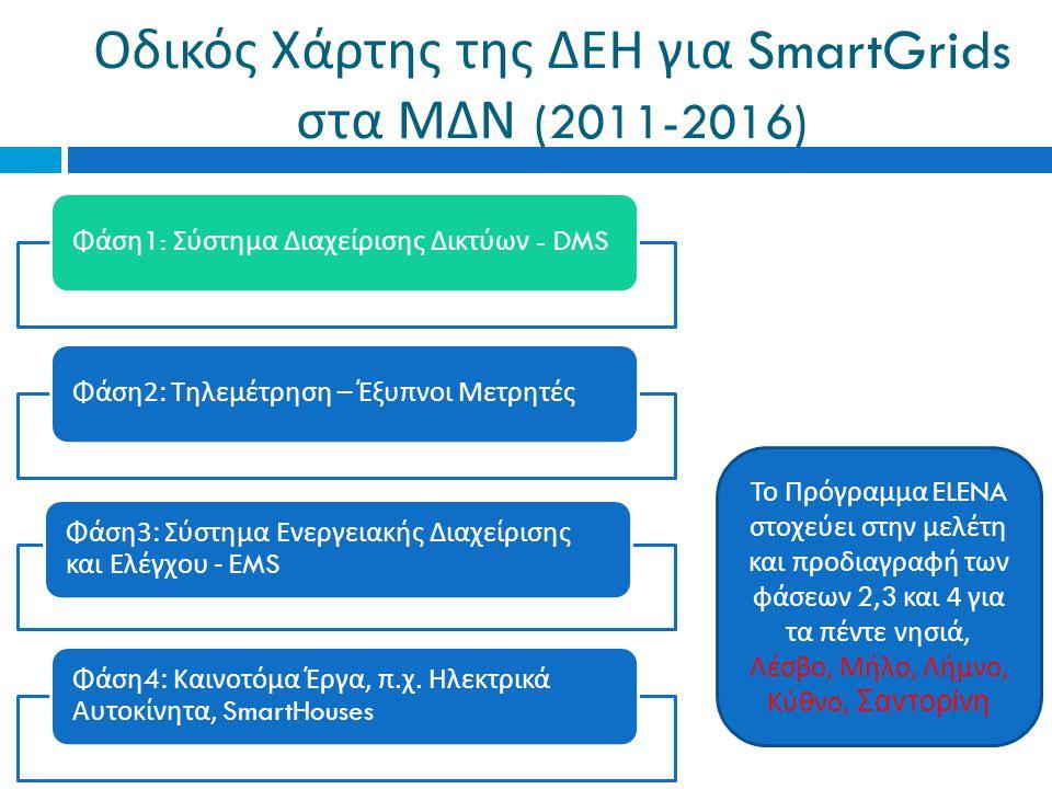 Οδικός Χάρτης της ΔΕΗ για SmartGrids στα ΜΔΝ (2011-2016) Φάση 1: Σύστημα Διαχείρισης Δικτύων - DMS Φάση 2: Τηλεμέτρηση – Έξυ π νοι Μετρητές Φάση 3: Σύ