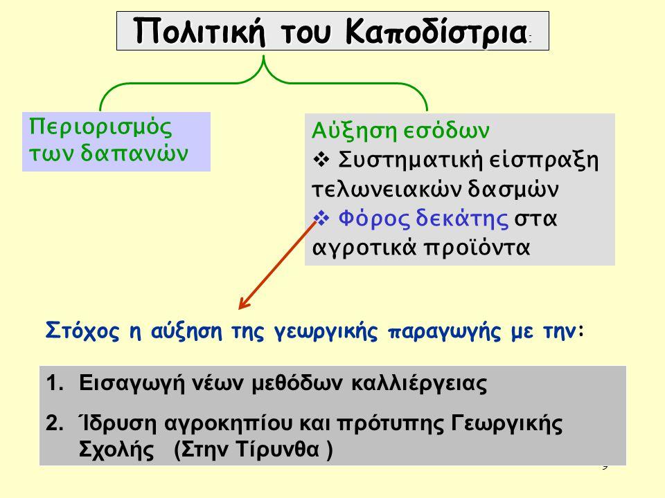 9 Πολιτική του Καποδίστρια Πολιτική του Καποδίστρια : 1.Εισαγωγή νέων μεθόδων καλλιέργειας 2.Ίδρυση αγροκηπίου και πρότυπης Γεωργικής Σχολής (Στην Τίρυνθα ) Στόχος η αύξηση της γεωργικής παραγωγής με την: Αύξηση εσόδων  Συστηματική είσπραξη τελωνειακών δασμών  Φόρος δεκάτης στα αγροτικά προϊόντα Περιορισμός των δαπανών